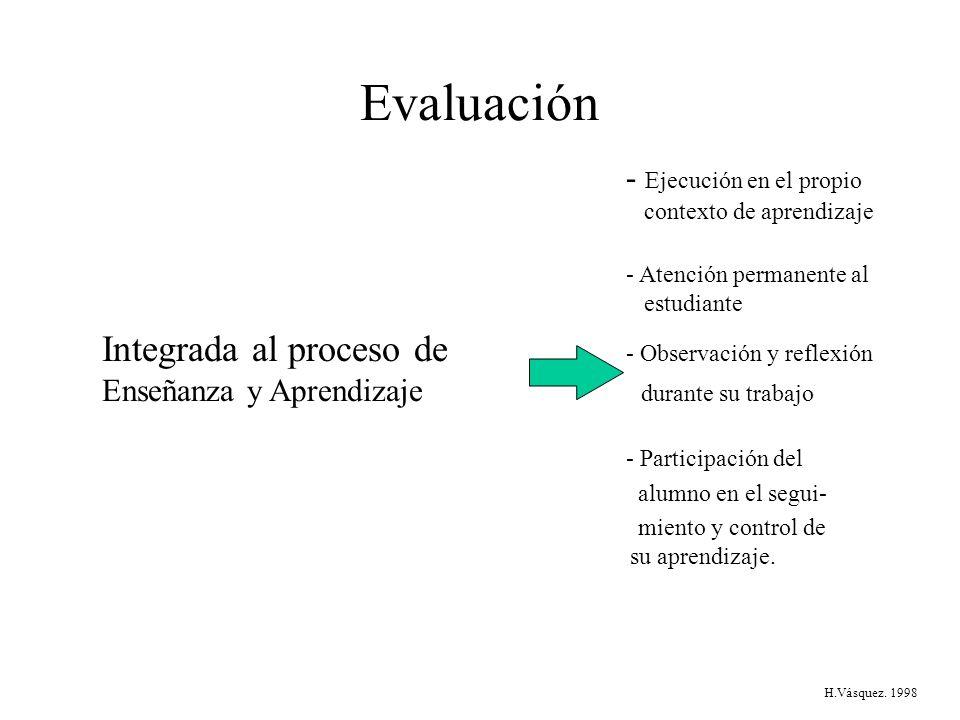 Evaluación - Ejecución en el propio contexto de aprendizaje - Atención permanente al estudiante Integrada al proceso de - Observación y reflexión Ense