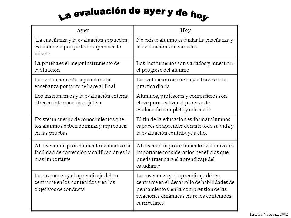 AyerHoy La enseñanza y la evaluación se pueden estandarizar porque todos aprenden lo mismo No existe alumno estándar.La enseñanza y la evaluación son