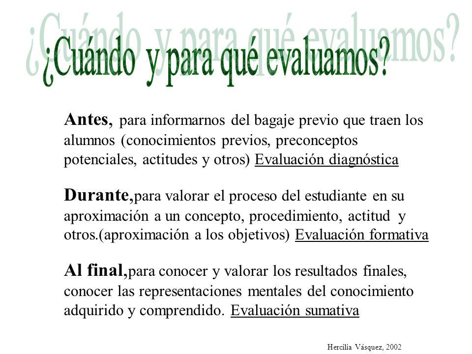 Profesor Alumno: autoevaluación y coevaluación Otros profesores, padres, representantes y otros Hercilia Vásquez, 2002