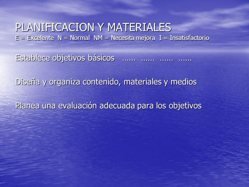 PLANIFICACION Y MATERIALES E = Excelente N = Normal NM = Necesita mejora I = Insatisfactorio Establece objetivos básicos …… …… …… …… Diseña y organiza