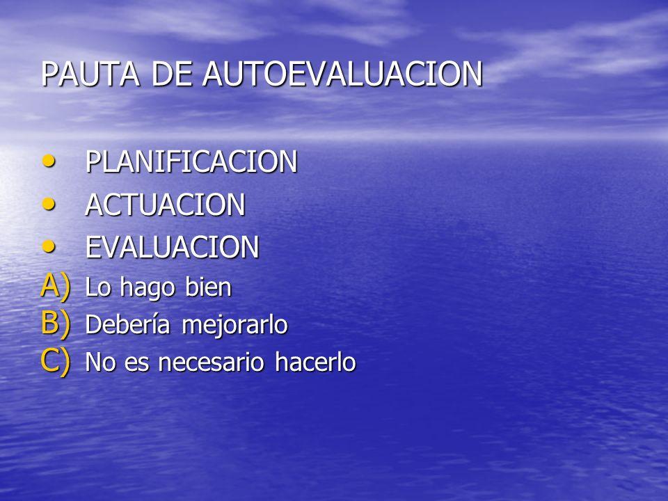 PAUTA DE AUTOEVALUACION PLANIFICACION PLANIFICACION ACTUACION ACTUACION EVALUACION EVALUACION A) Lo hago bien B) Debería mejorarlo C) No es necesario