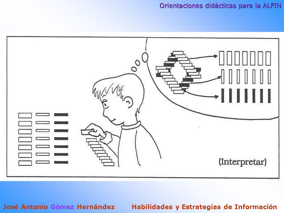 Orientaciones didácticas para la ALFIN José Antonio Gómez Hernández Habilidades y Estrategias de Información