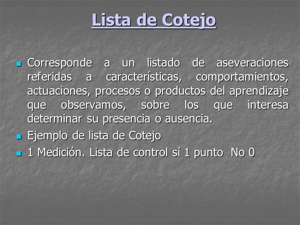 Lista de Cotejo Corresponde a un listado de aseveraciones referidas a características, comportamientos, actuaciones, procesos o productos del aprendiz