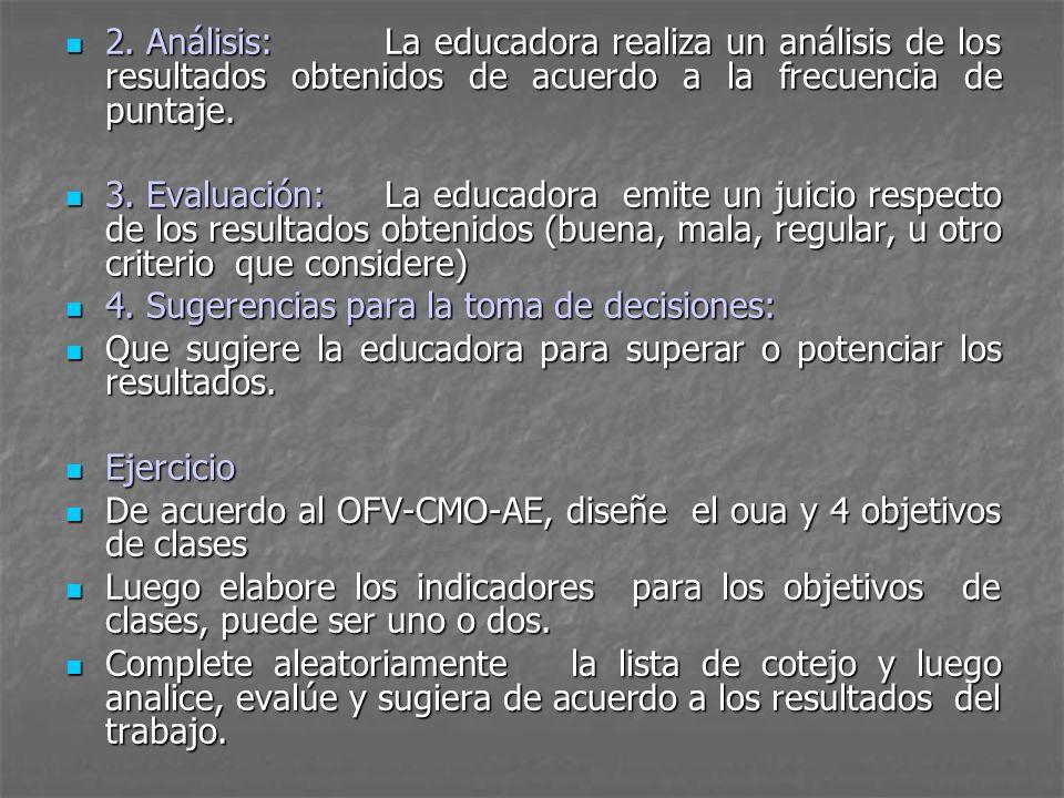 2. Análisis: La educadora realiza un análisis de los resultados obtenidos de acuerdo a la frecuencia de puntaje. 2. Análisis: La educadora realiza un