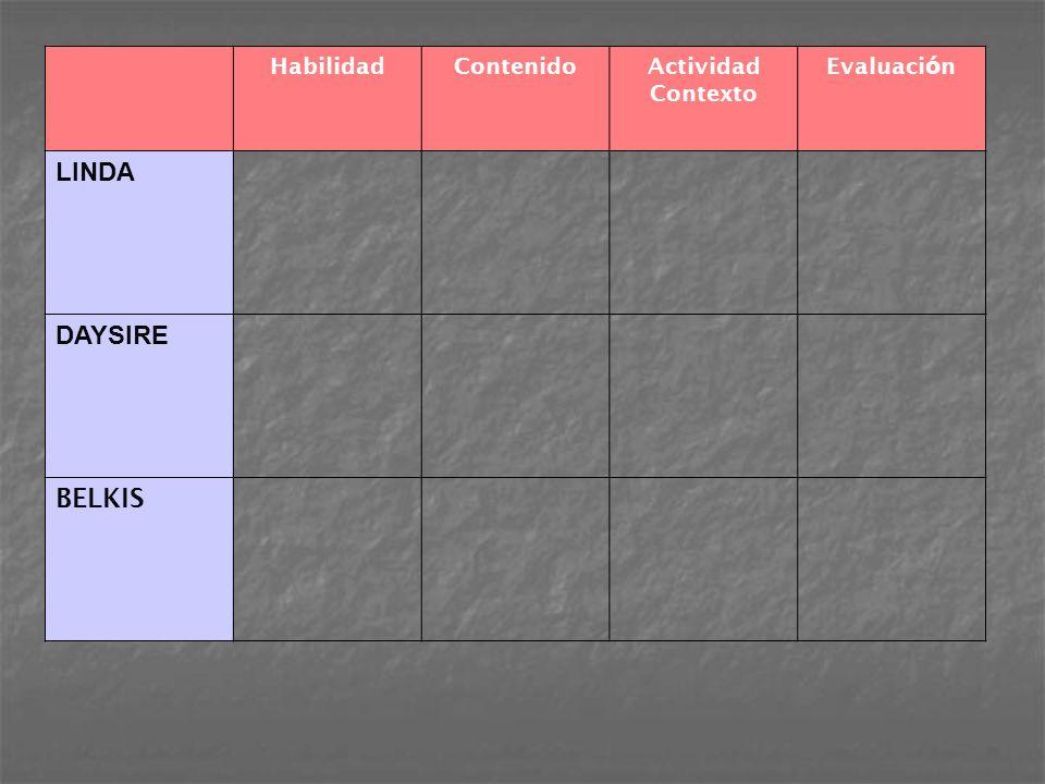 HabilidadContenidoActividad Contexto Evaluaci ó n LINDA DAYSIRE BELKIS