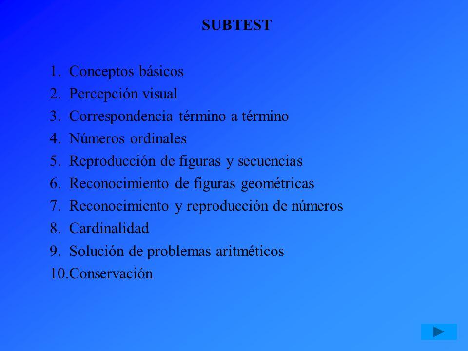 1.Conceptos básicos 2.Percepción visual 3.Correspondencia término a término 4.Números ordinales 5.Reproducción de figuras y secuencias 6.Reconocimient
