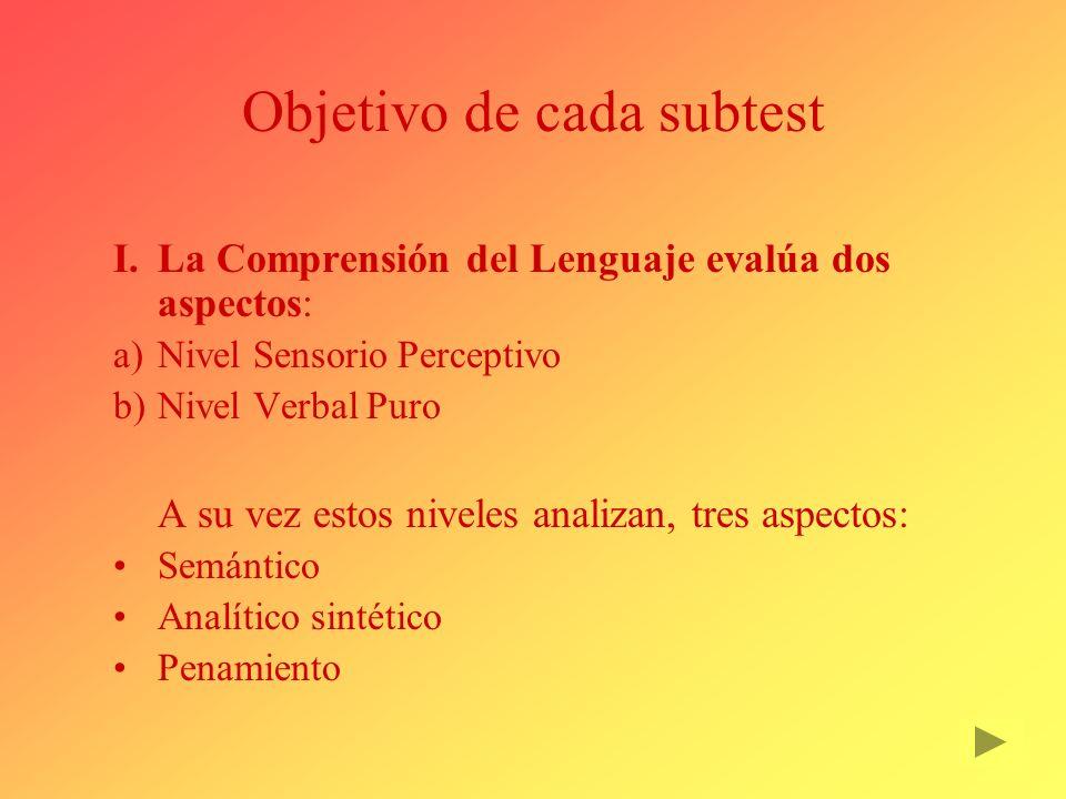 Objetivo de cada subtest I.La Comprensión del Lenguaje evalúa dos aspectos: a)Nivel Sensorio Perceptivo b)Nivel Verbal Puro A su vez estos niveles ana