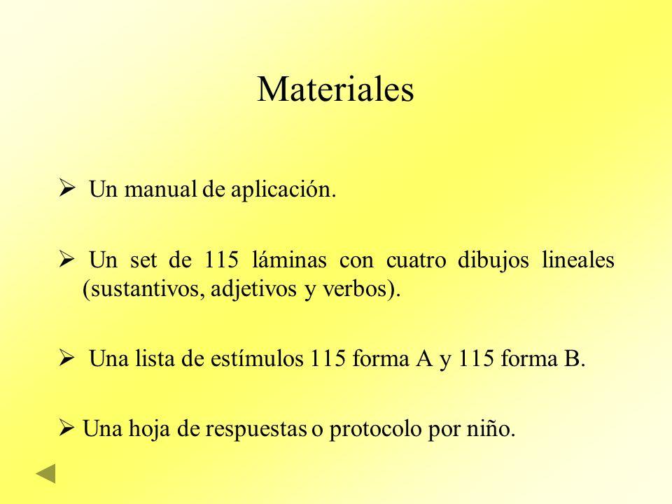 Materiales Un manual de aplicación. Un set de 115 láminas con cuatro dibujos lineales (sustantivos, adjetivos y verbos). Una lista de estímulos 115 fo