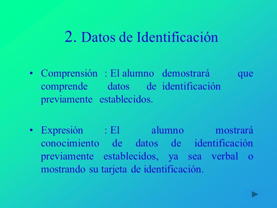 2. Datos de Identificación Comprensión:El alumno demostrará que comprende datos de identificación previamente establecidos. Expresión:El alumno mostra