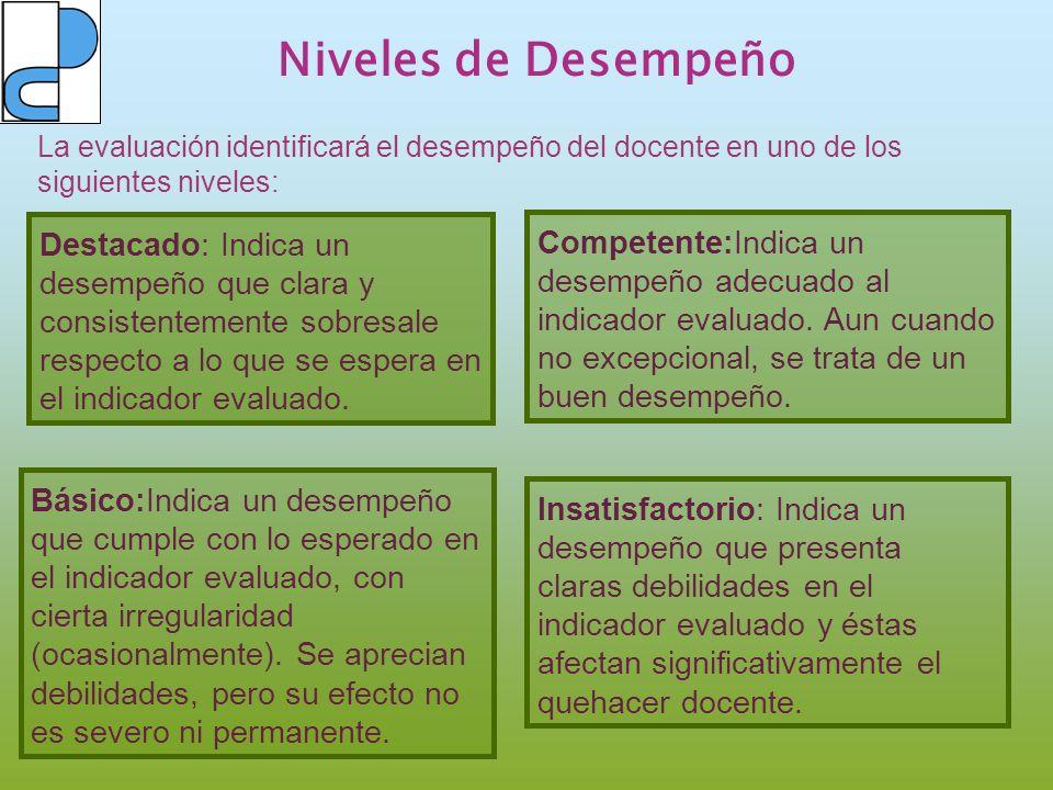 Niveles de Desempeño La evaluación identificará el desempeño del docente en uno de los siguientes niveles: Destacado: Indica un desempeño que clara y
