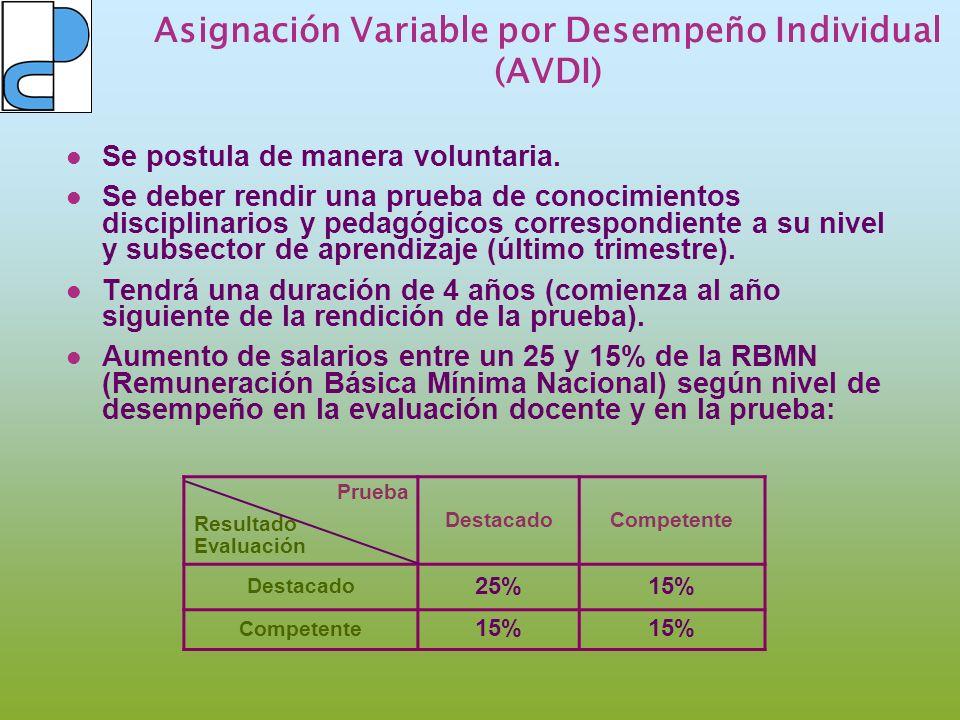 Asignación Variable por Desempeño Individual (AVDI) Se postula de manera voluntaria. Se deber rendir una prueba de conocimientos disciplinarios y peda