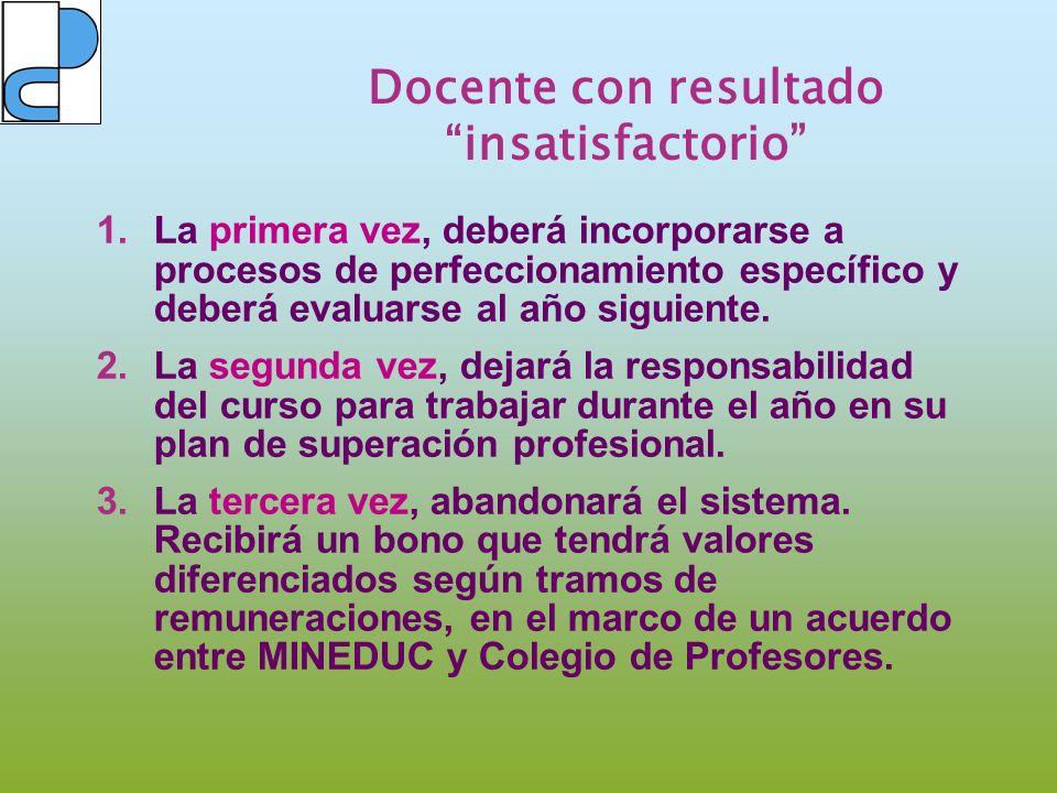 Docente con resultado insatisfactorio 1.La primera vez, deberá incorporarse a procesos de perfeccionamiento específico y deberá evaluarse al año sigui