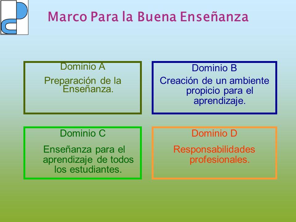 Marco Para la Buena Enseñanza Dominio A Preparación de la Enseñanza. Dominio B Creación de un ambiente propicio para el aprendizaje. Dominio C Enseñan