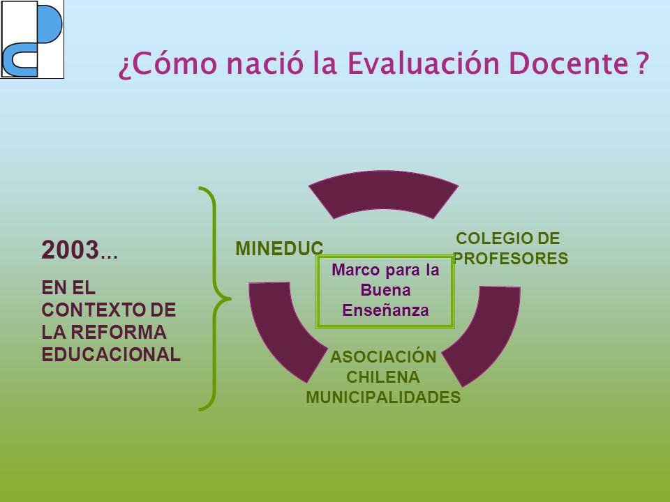¿Cómo nació la Evaluación Docente ? Marco para la Buena Enseñanza 2003 … EN EL CONTEXTO DE LA REFORMA EDUCACIONAL