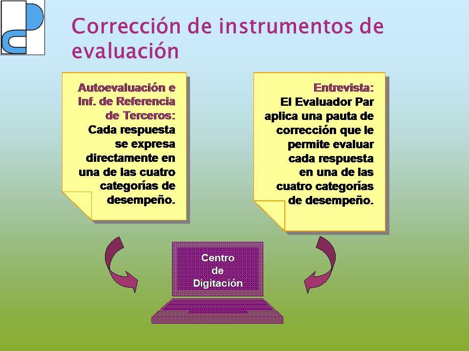 Corrección de instrumentos de evaluación