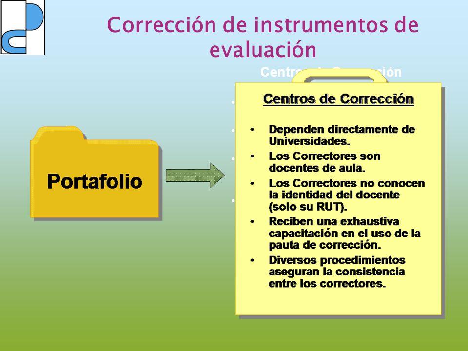 Centros de Corrección Dependen directamente de Universidades. Los Correctores son docentes de aula Reciben una exhaustiva capacitación en el uso de la
