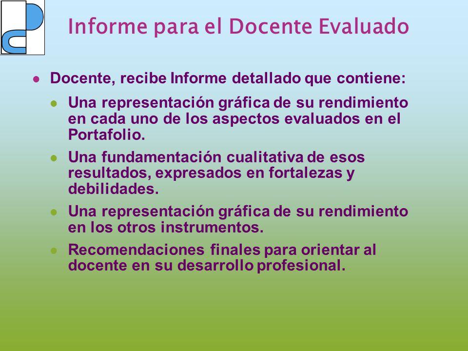 Informe para el Docente Evaluado Docente, recibe Informe detallado que contiene: Una representación gráfica de su rendimiento en cada uno de los aspec