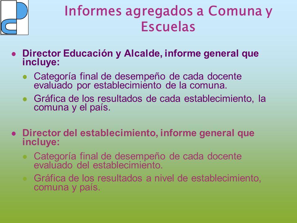 Informes agregados a Comuna y Escuelas Director Educación y Alcalde, informe general que incluye: Categoría final de desempeño de cada docente evaluad