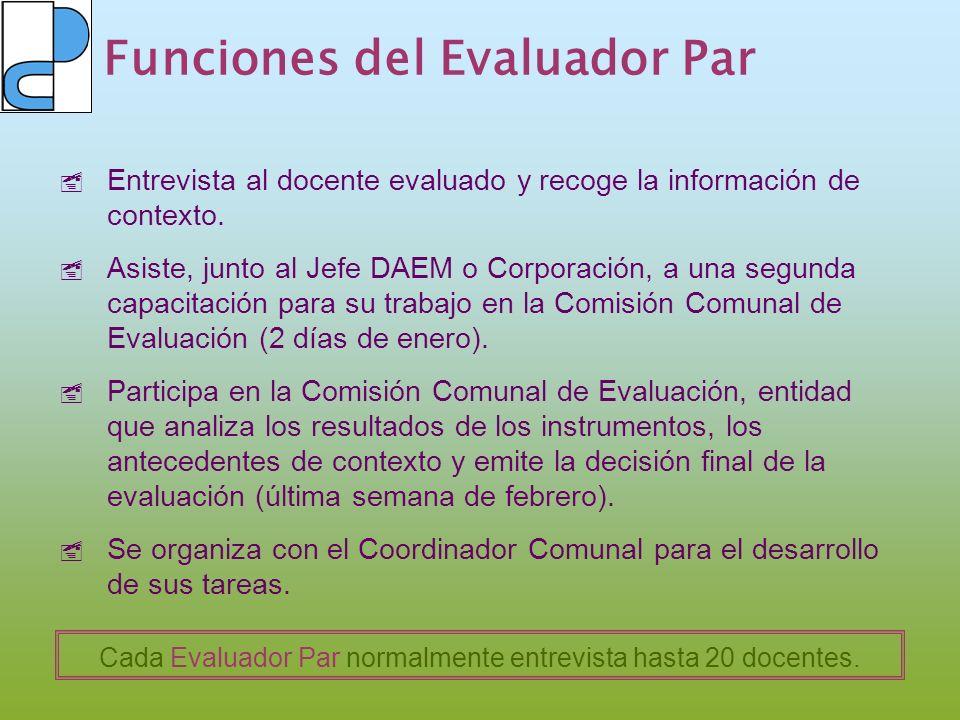 Características generales del Sistema La evaluación fue concebida para: Fortalecer la profesión docente.
