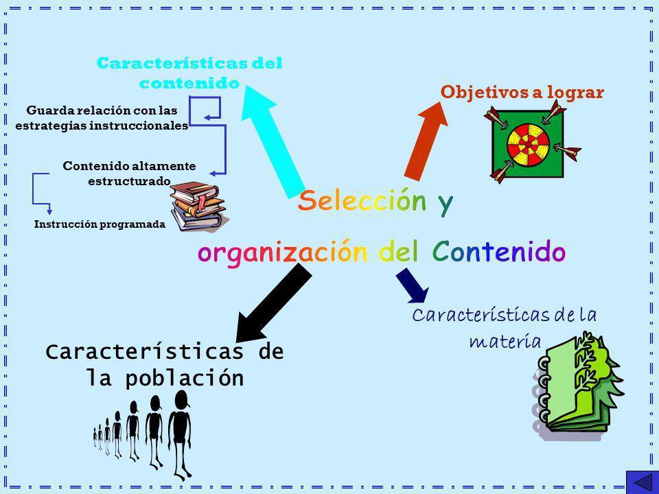 Objetivos a lograr Características de la materia Características de la población Características del contenido Guarda relación con las estrategias ins
