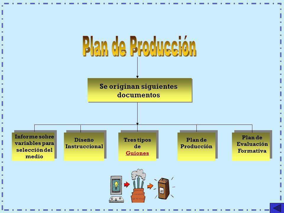 Informe sobre variables para selección del medio Diseño Instruccional Tres tipos de Guiones Guiones Plan de Producción Plan de Evaluación Formativa Se