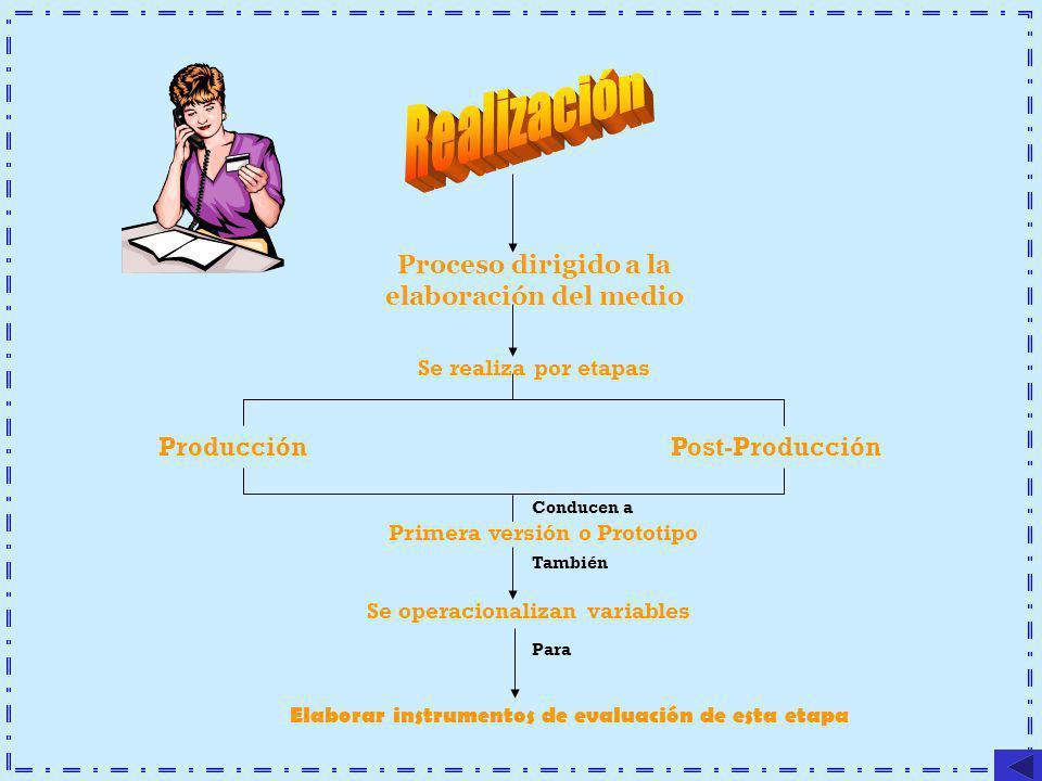Proceso dirigido a la elaboración del medio Se realiza por etapas ProducciónPost-Producción Primera versión o Prototipo Se operacionalizan variables E