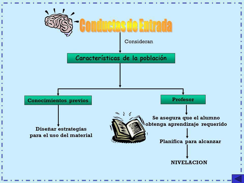 Características de la población Conocimientos previos Profesor Diseñar estrategias para el uso del material Se asegura que el alumno obtenga aprendiza