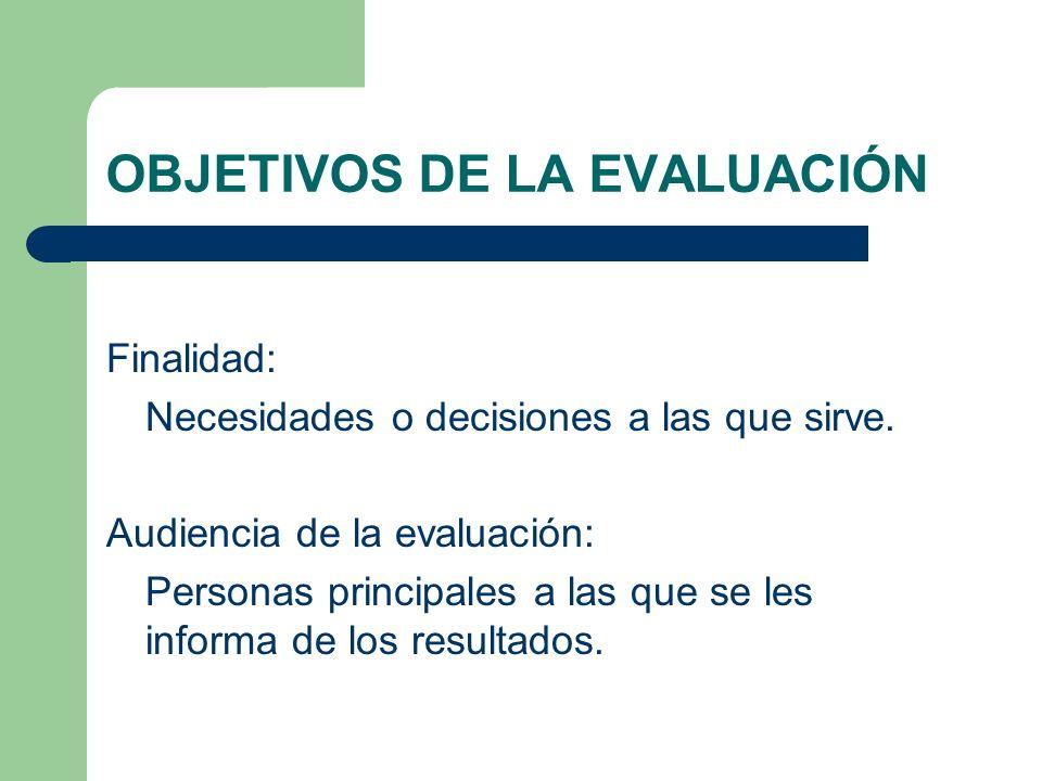 OBJETIVOS DE LA EVALUACIÓN Finalidad: Necesidades o decisiones a las que sirve. Audiencia de la evaluación: Personas principales a las que se les info