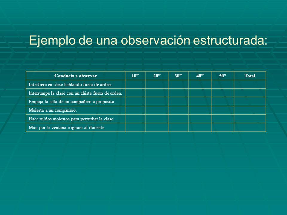Ejemplo de una observación estructurada: Conducta a observar1020304050Total Interfiere en clase hablando fuera de orden. Interrumpe la clase con un ch
