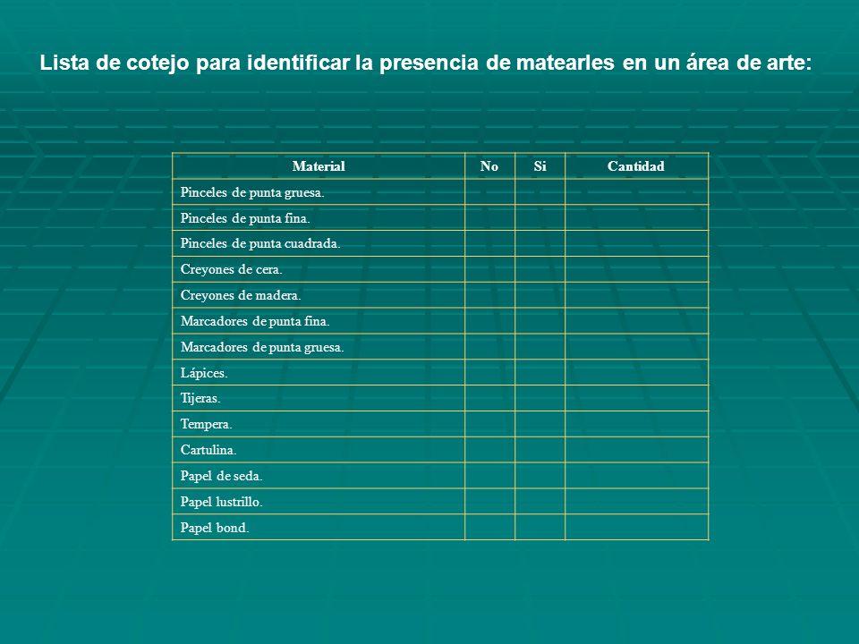 Lista de cotejo para identificar la presencia de una metodología: Lista de cotejo para identificar la presencia de una metodología: El docente...