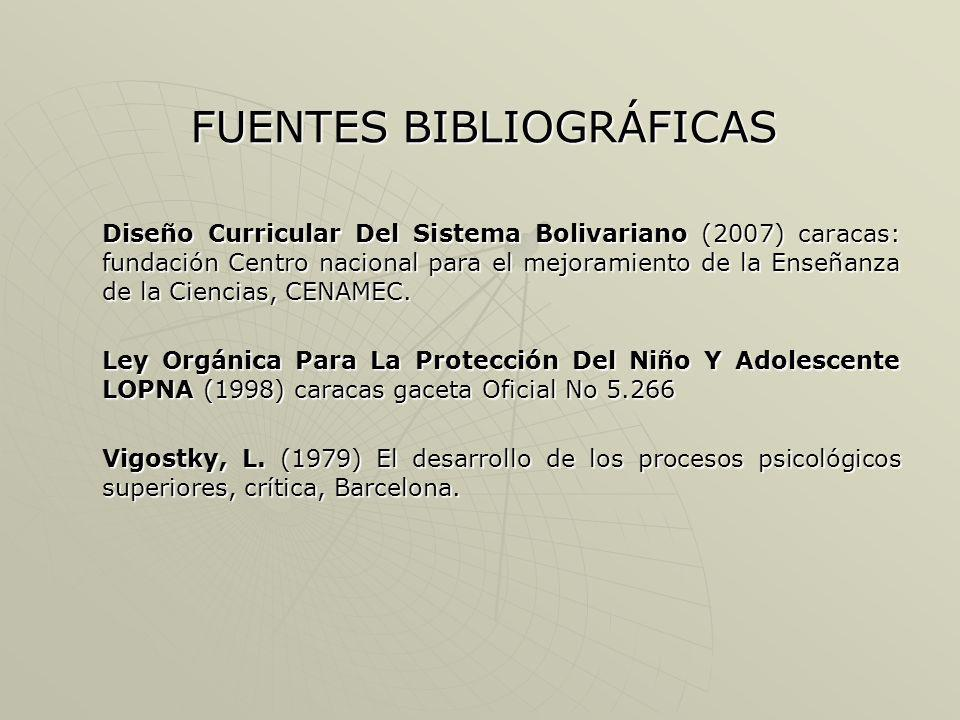 FUENTES BIBLIOGRÁFICAS Diseño Curricular Del Sistema Bolivariano (2007) caracas: fundación Centro nacional para el mejoramiento de la Enseñanza de la