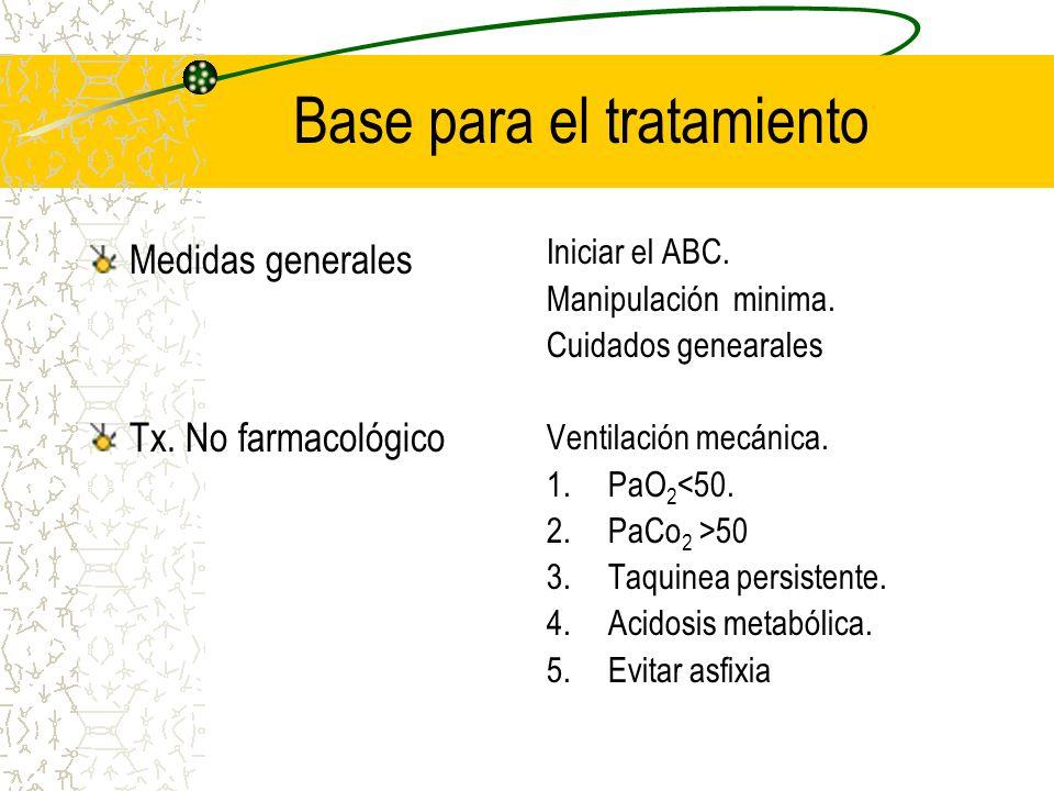Base para el tratamiento Medidas generales Tx. No farmacológico Iniciar el ABC. Manipulación minima. Cuidados genearales Ventilación mecánica. 1.PaO 2