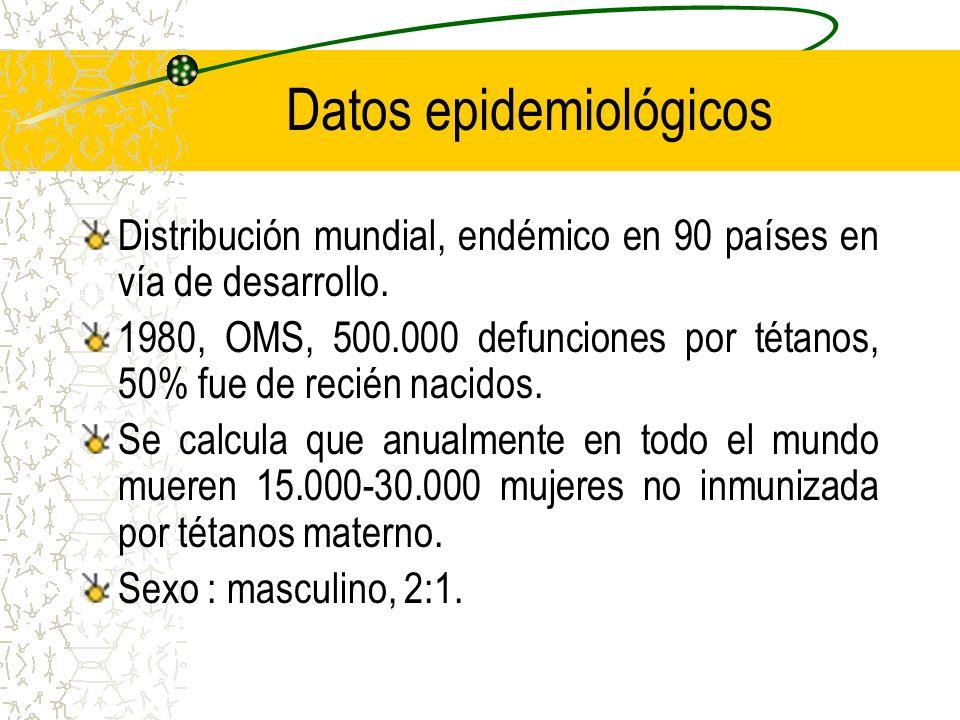 Datos epidemiológicos Distribución mundial, endémico en 90 países en vía de desarrollo. 1980, OMS, 500.000 defunciones por tétanos, 50% fue de recién