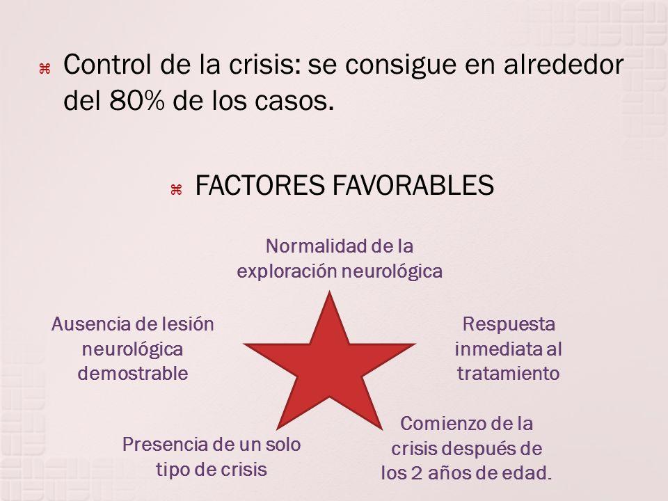 Control de la crisis: se consigue en alrededor del 80% de los casos. FACTORES FAVORABLES Normalidad de la exploración neurológica Ausencia de lesión n