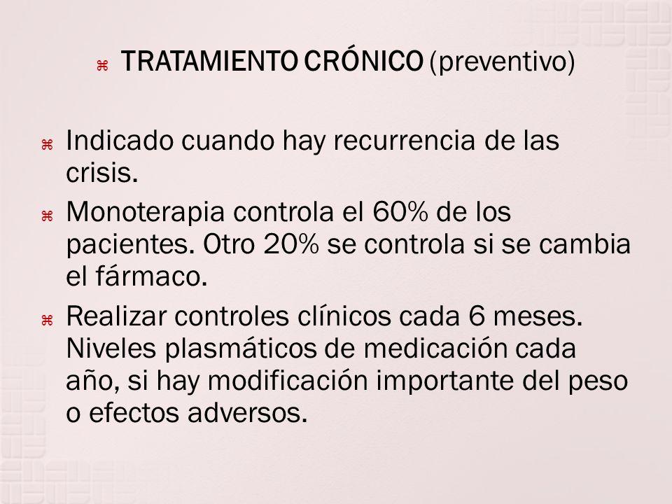 TRATAMIENTO CRÓNICO (preventivo) Indicado cuando hay recurrencia de las crisis. Monoterapia controla el 60% de los pacientes. Otro 20% se controla si