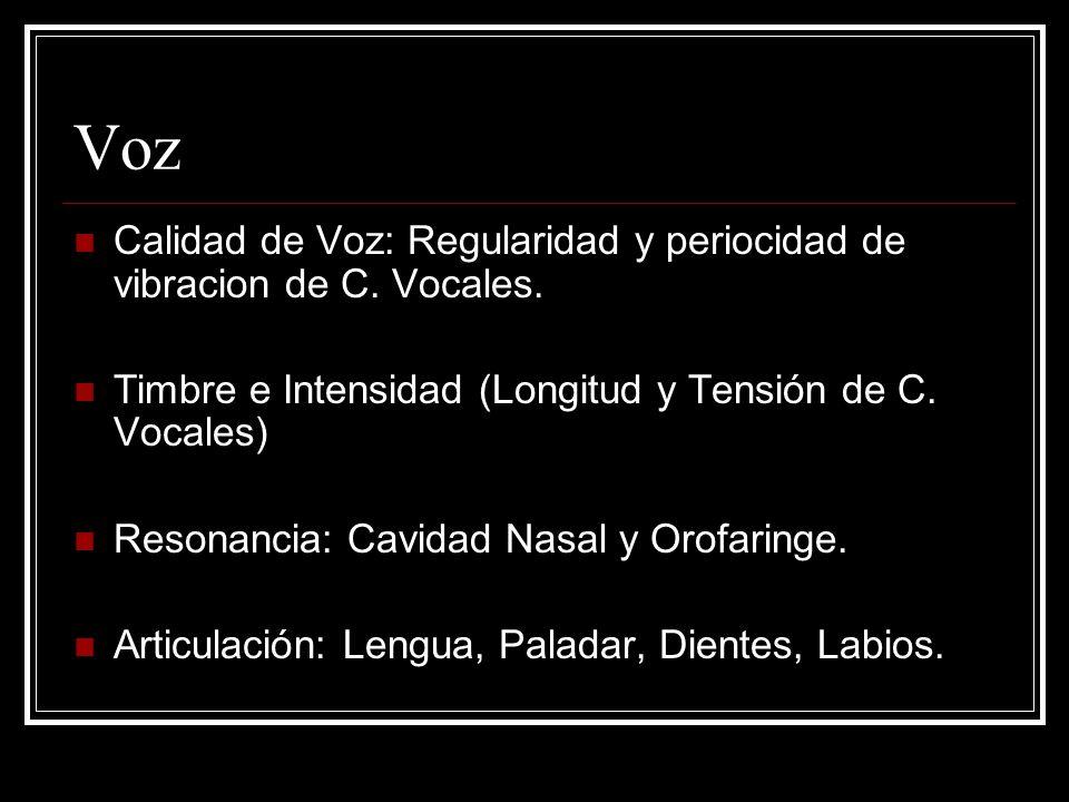 Voz Calidad de Voz: Regularidad y periocidad de vibracion de C.