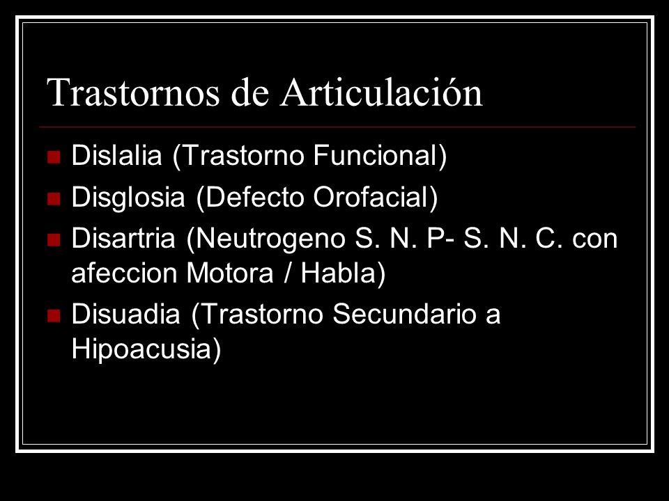 Trastornos de Articulación Dislalia (Trastorno Funcional) Disglosia (Defecto Orofacial) Disartria (Neutrogeno S.