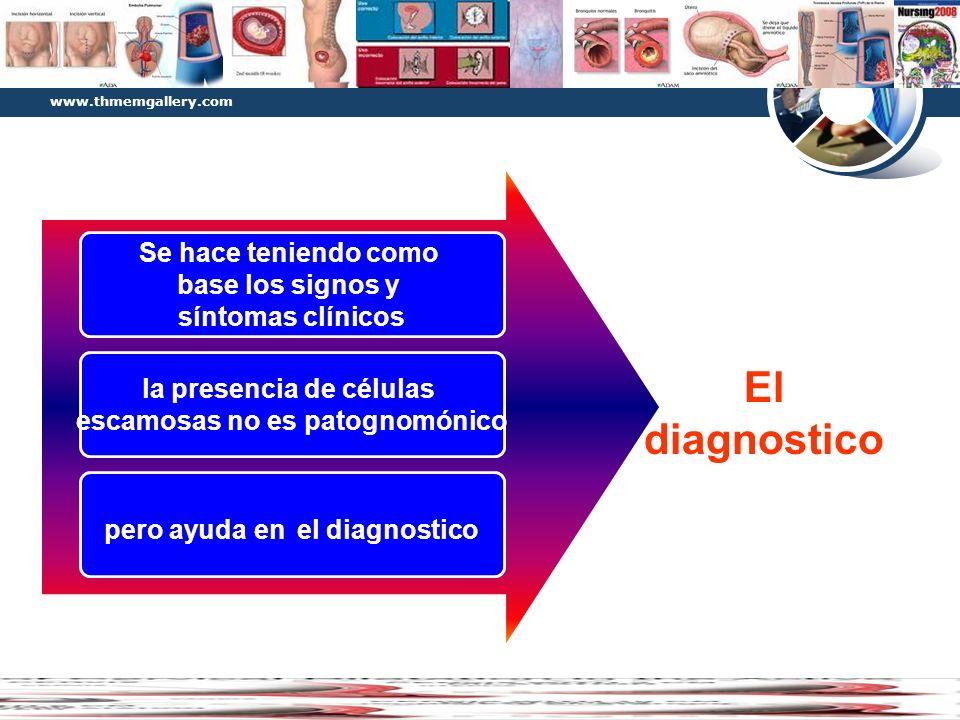 www.thmemgallery.com Company Logo Diagram Se hace teniendo como base los signos y síntomas clínicos la presencia de células escamosas no es patognomón