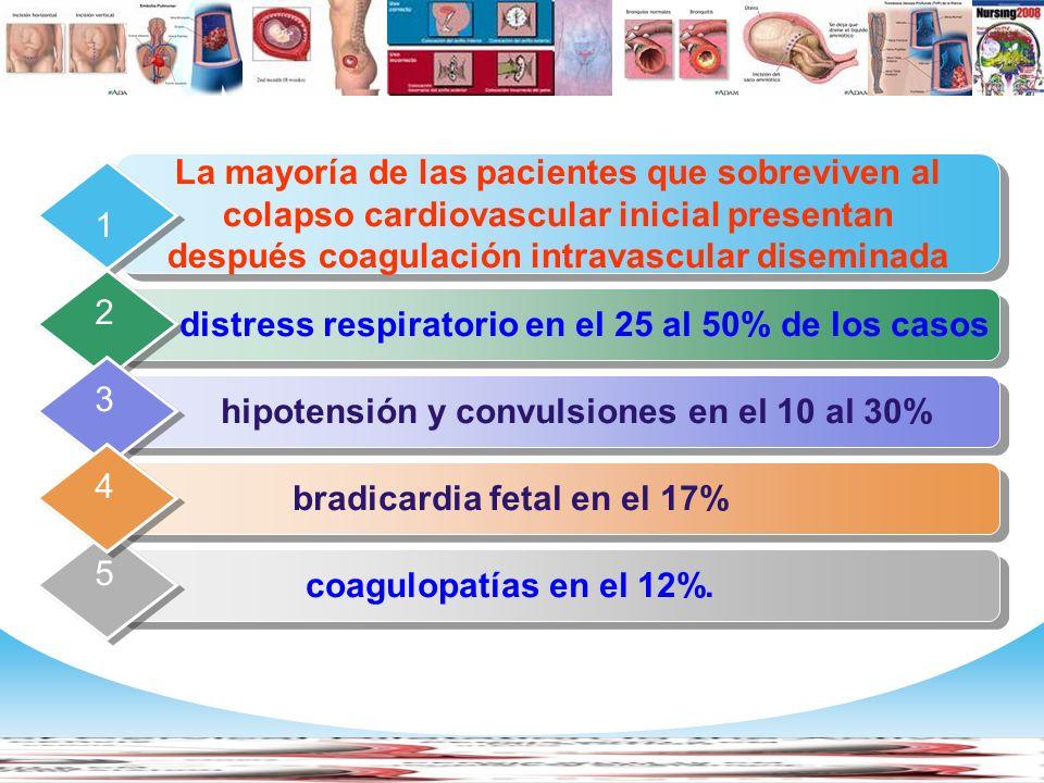 www.themegallery.com Company Logo Contents coagulopatías en el 12%. 5 La mayoría de las pacientes que sobreviven al colapso cardiovascular inicial pre
