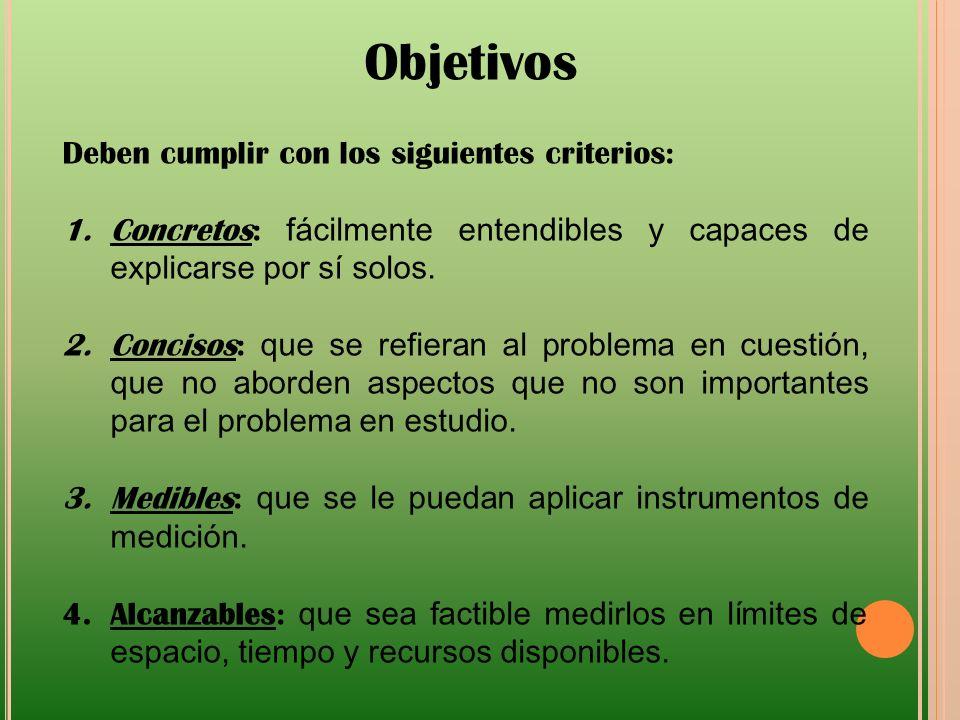 Objetivos Deben cumplir con los siguientes criterios: 1.Concretos: fácilmente entendibles y capaces de explicarse por sí solos. 2.Concisos: que se ref