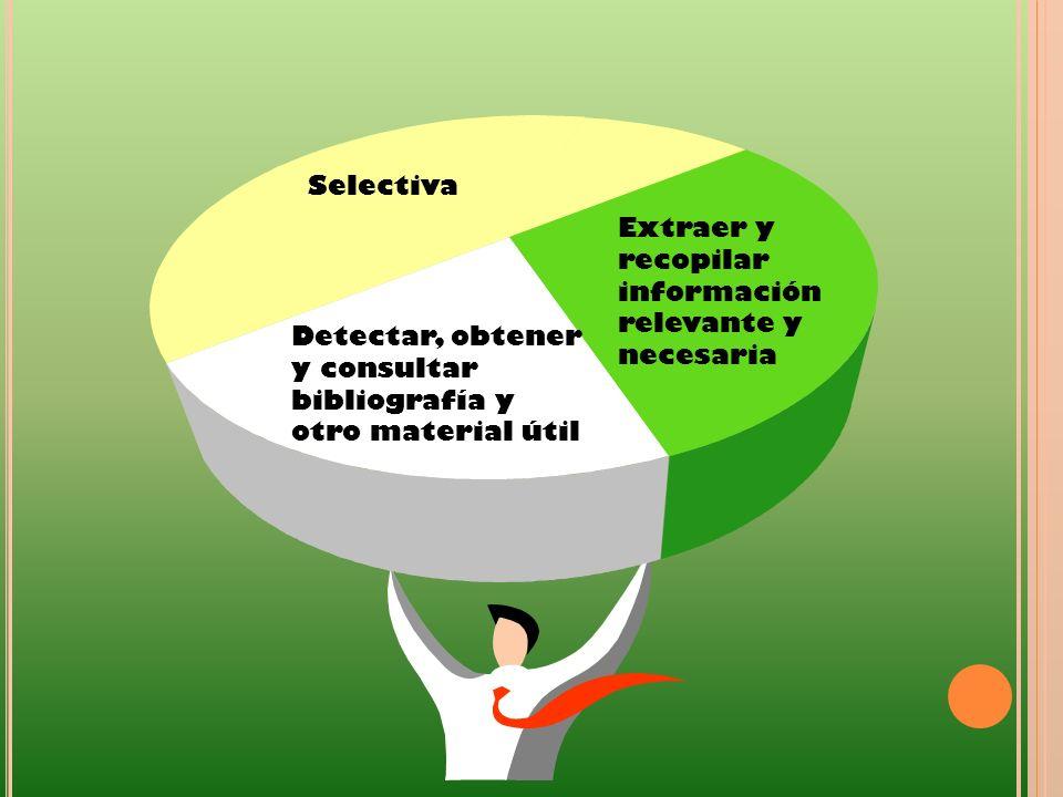 Detectar, obtener y consultar bibliografía y otro material útil Extraer y recopilar información relevante y necesaria Selectiva