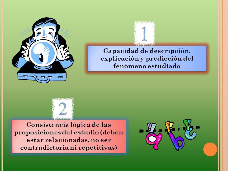 Capacidad de descripción, explicación y predicción del fenómeno estudiado Consistencia lógica de las proposiciones del estudio (deben estar relacionad