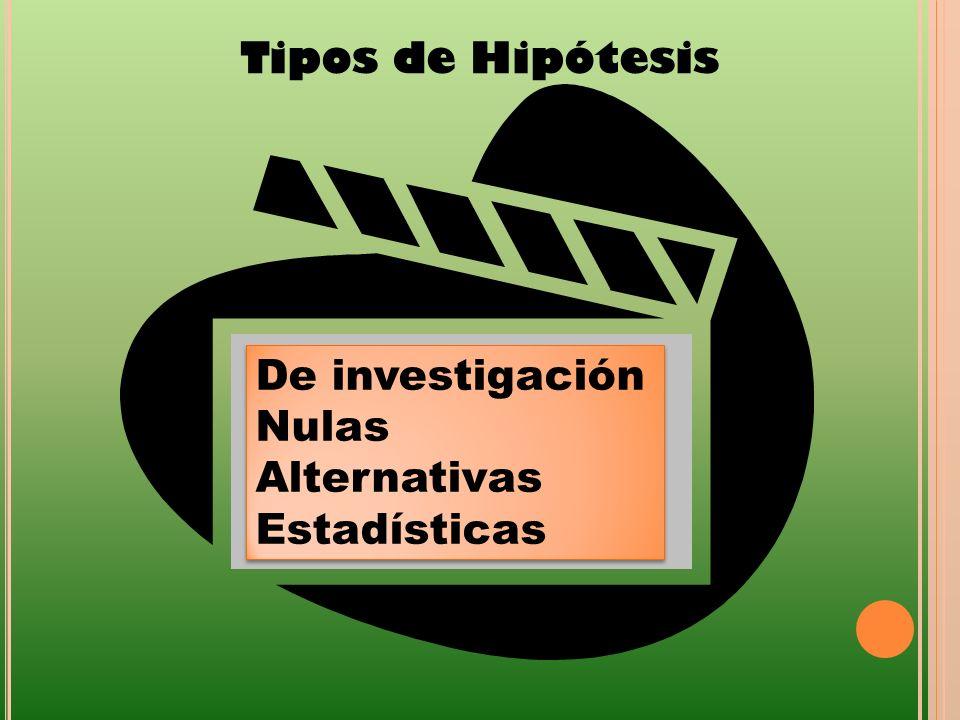 De investigación Nulas Alternativas Estadísticas De investigación Nulas Alternativas Estadísticas Tipos de Hipótesis