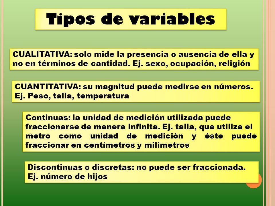 Tipos de variables CUALITATIVA: solo mide la presencia o ausencia de ella y no en términos de cantidad. Ej. sexo, ocupación, religión CUALITATIVA: sol