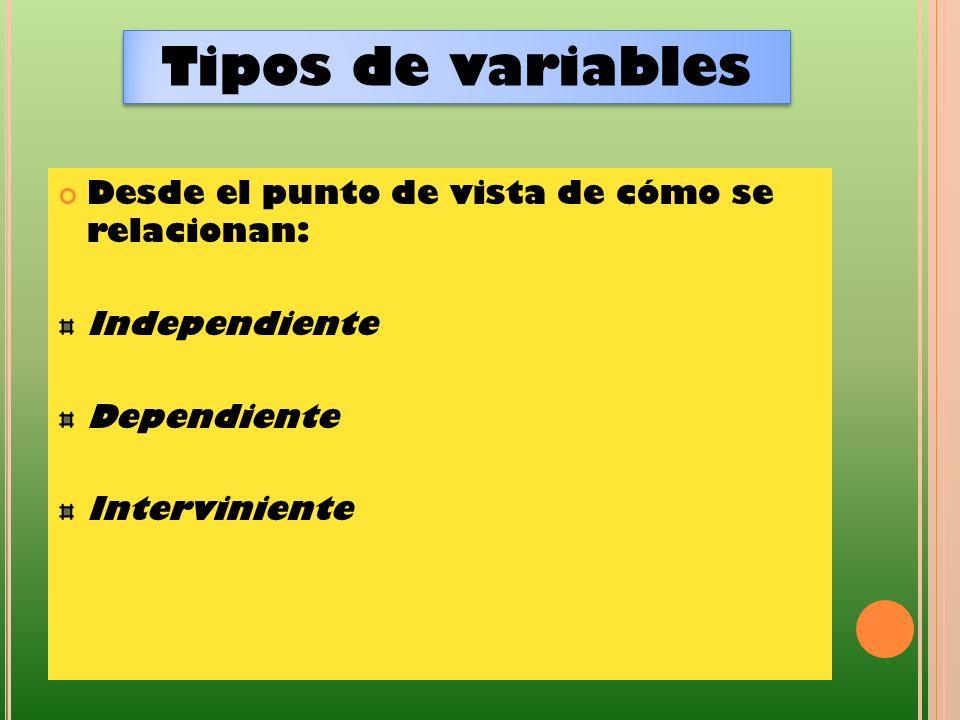 Desde el punto de vista de cómo se relacionan: Independiente Dependiente Interviniente Tipos de variables