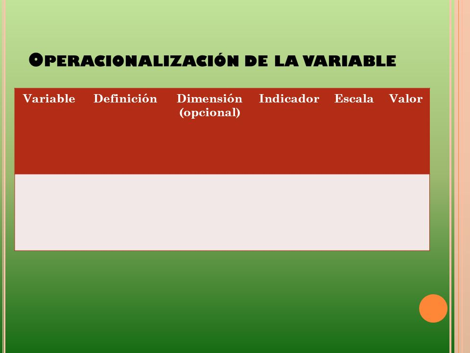 O PERACIONALIZACIÓN DE LA VARIABLE VariableDefiniciónDimensión (opcional) IndicadorEscalaValor