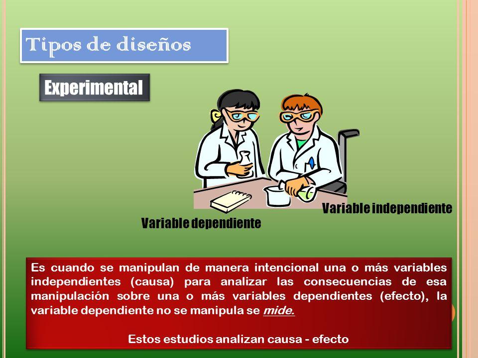 Tipos de diseños Experimental Variable independiente Variable dependiente Es cuando se manipulan de manera intencional una o más variables independien