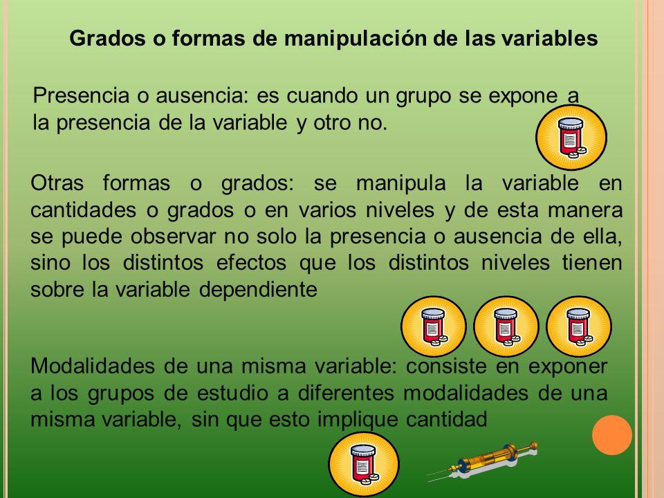Grados o formas de manipulación de las variables Presencia o ausencia: es cuando un grupo se expone a la presencia de la variable y otro no. Otras for