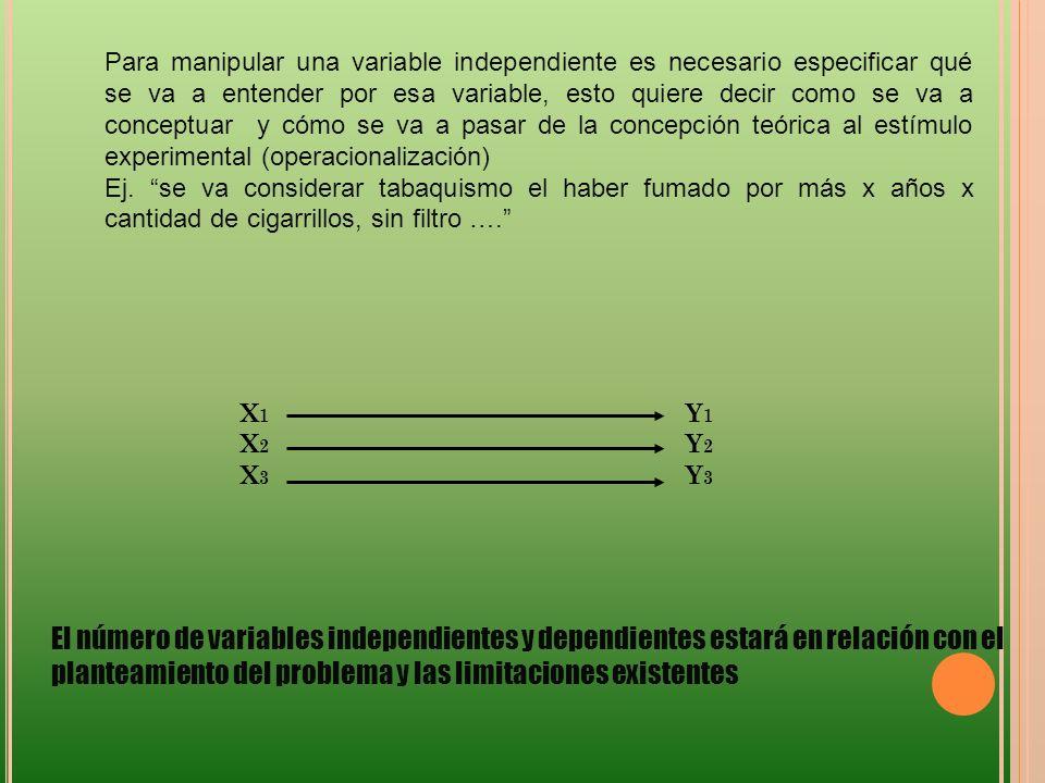 Para manipular una variable independiente es necesario especificar qué se va a entender por esa variable, esto quiere decir como se va a conceptuar y
