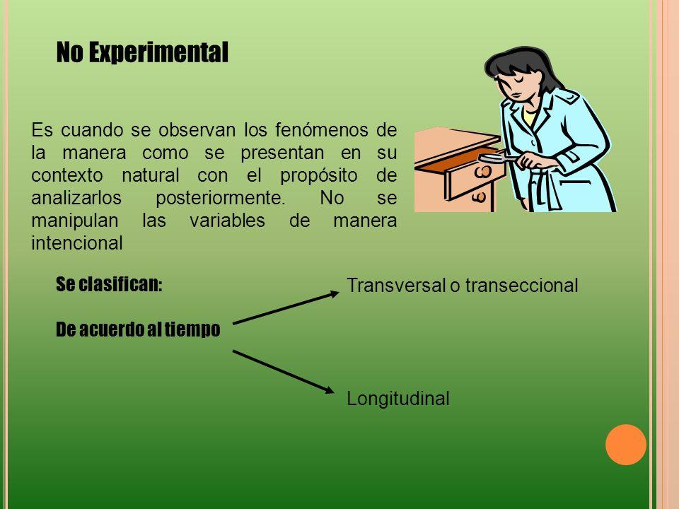 No Experimental Es cuando se observan los fenómenos de la manera como se presentan en su contexto natural con el propósito de analizarlos posteriormen